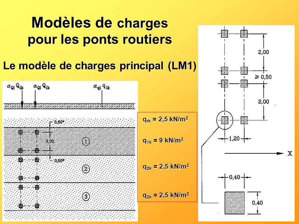 Le modèle de charges principal (LM1) Modèles de charges pour les ponts routiers q 1k = 9 kN/m 2 q 2k = 2,5 kN/m 2 q rk = 2,5 kN/m 2