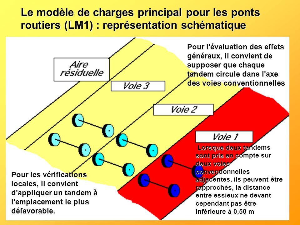 Le modèle de charges principal pour les ponts routiers (LM1) : représentation schématique Pour l'évaluation des effets généraux, il convient de suppos