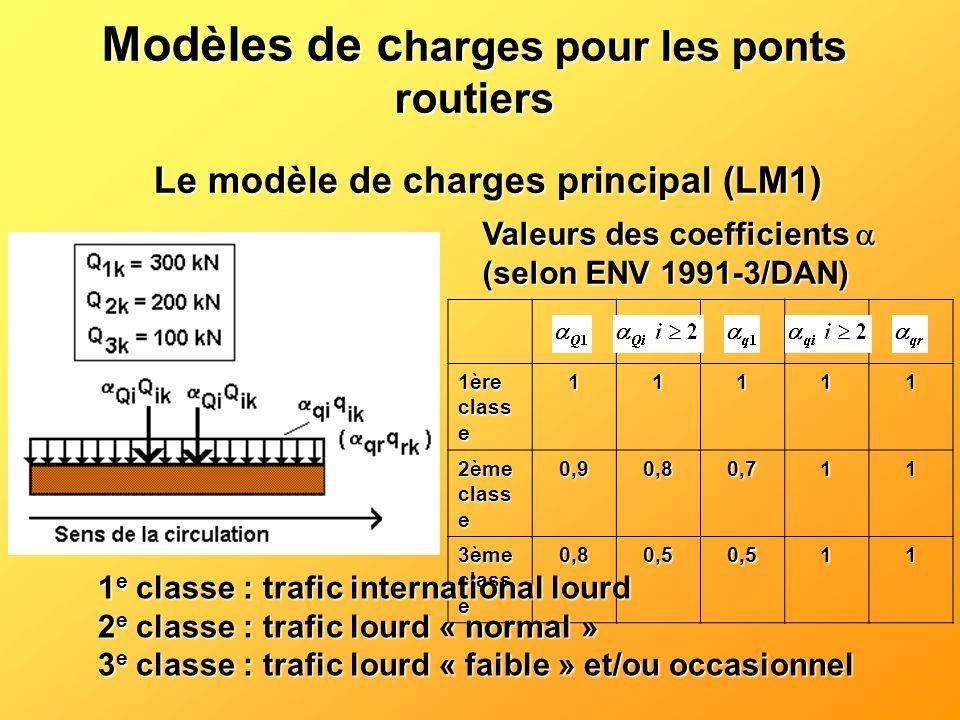 Le modèle de charges principal (LM1) Modèles de c harges pour les ponts routiers 1ère class e 11111 2ème class e 0,90,80,711 3ème class e 0,80,50,511