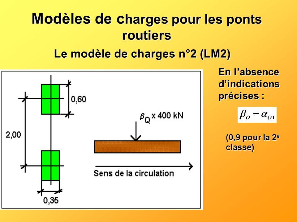 Le modèle de charges n°2 (LM2) Modèles de c harges pour les ponts routiers En labsence dindications précises : (0,9 pour la 2 e classe)