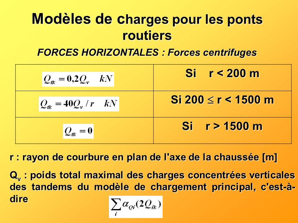 FORCES HORIZONTALES : Forces centrifuges Si r < 200 m Si 200 r < 1500 m Si r > 1500 m r : rayon de courbure en plan de l'axe de la chaussée [m] Q v :