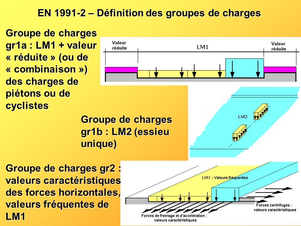 Groupe de charges gr1a : LM1 + valeur « réduite » (ou de « combinaison ») des charges de piétons ou de cyclistes Groupe de charges gr1b : LM2 (essieu
