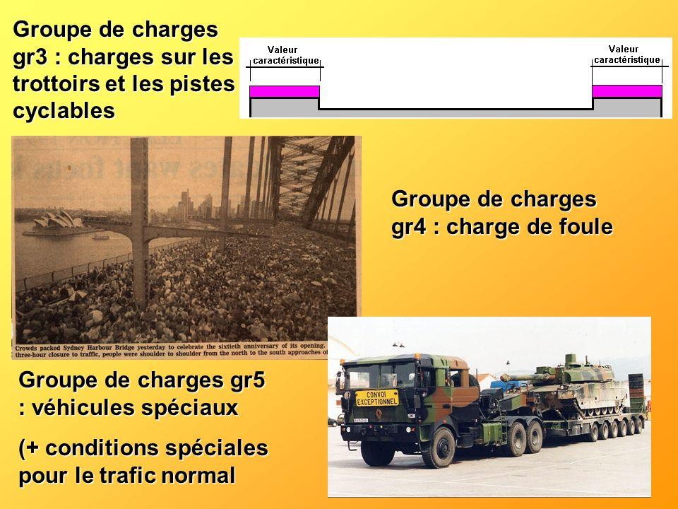 Groupe de charges gr4 : charge de foule Groupe de charges gr5 : véhicules spéciaux (+ conditions spéciales pour le trafic normal Groupe de charges gr3