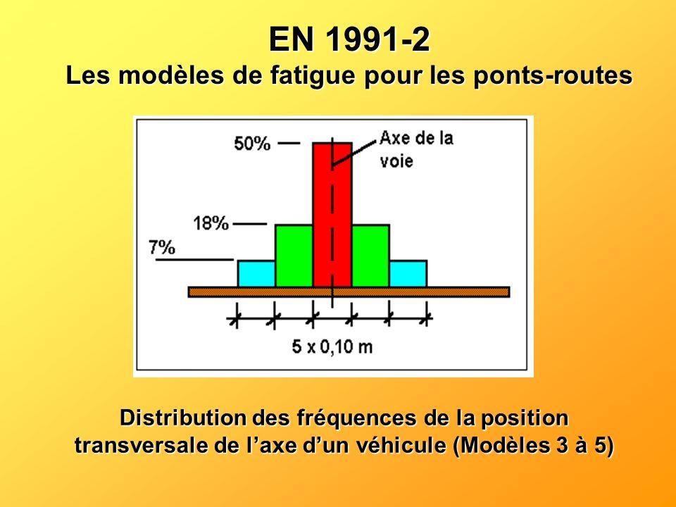 Distribution des fréquences de la position transversale de laxe dun véhicule (Modèles 3 à 5) EN 1991-2 Les modèles de fatigue pour les ponts-routes