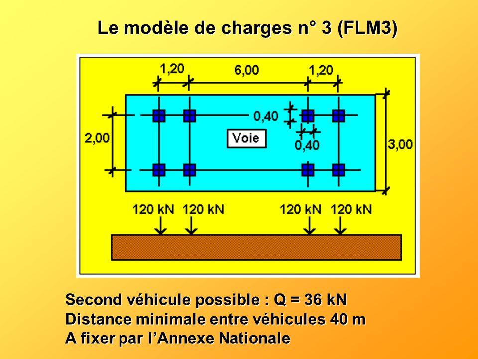 Le modèle de charges n° 3 (FLM3) Second véhicule possible : Q = 36 kN Distance minimale entre véhicules 40 m A fixer par lAnnexe Nationale