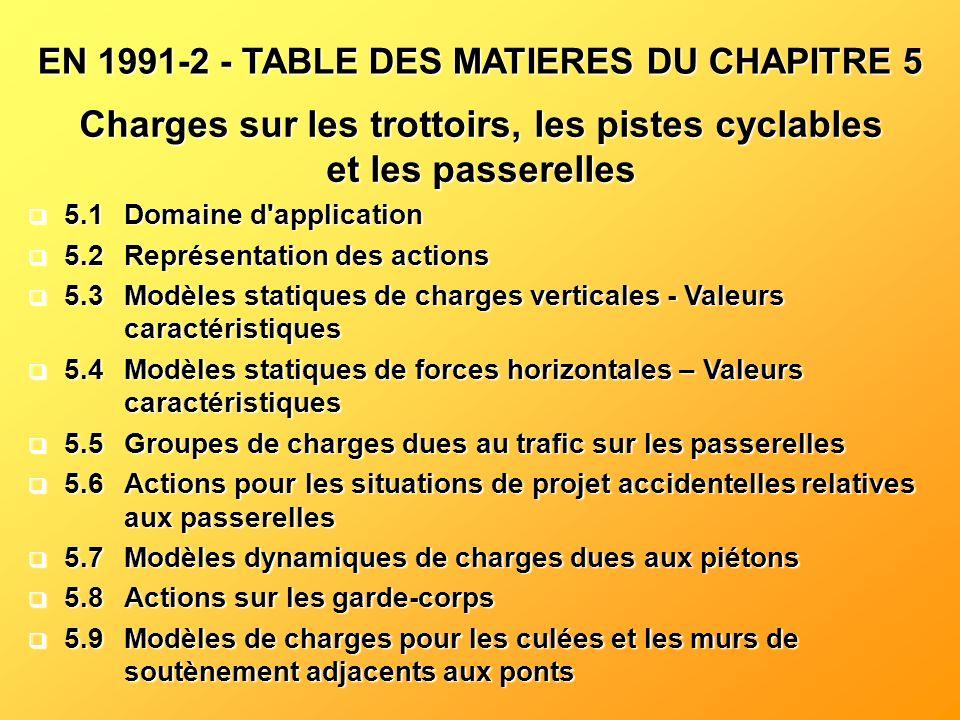EN 1991-2 - TABLE DES MATIERES DU CHAPITRE 5 5.1Domaine d'application 5.1Domaine d'application 5.2Représentation des actions 5.2Représentation des act