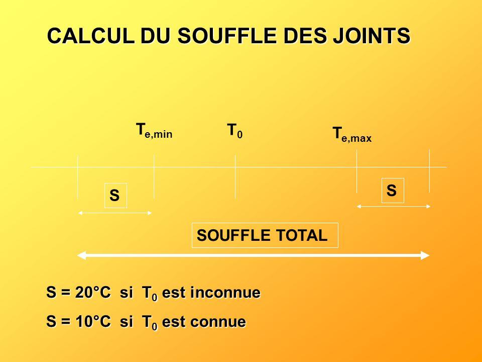 T e,min T e,max T0T0 S S S = 20°C si T 0 est inconnue S = 10°C si T 0 est connue SOUFFLE TOTAL CALCUL DU SOUFFLE DES JOINTS
