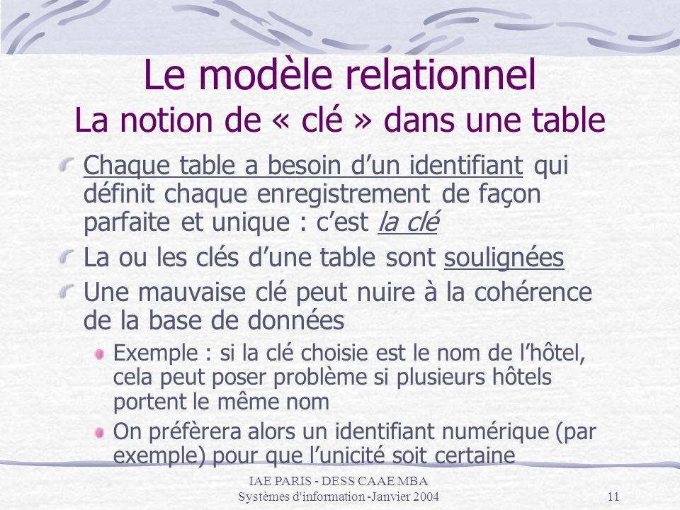 IAE PARIS - DESS CAAE MBA Systèmes d'information -Janvier 200411 Le modèle relationnel La notion de « clé » dans une table Chaque table a besoin dun i