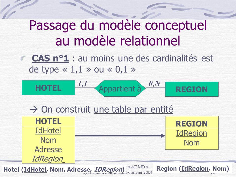 IAE PARIS - DESS CAAE MBA Systèmes d'information -Janvier 200413 Passage du modèle conceptuel au modèle relationnel CAS n°1 : au moins une des cardina