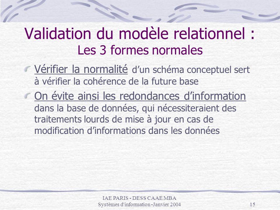 IAE PARIS - DESS CAAE MBA Systèmes d'information -Janvier 200415 Validation du modèle relationnel : Les 3 formes normales Vérifier la normalité dun sc