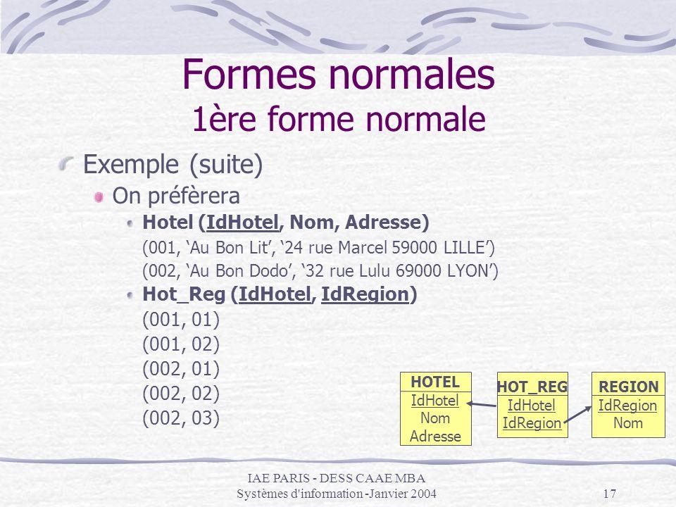 IAE PARIS - DESS CAAE MBA Systèmes d'information -Janvier 200417 Formes normales 1ère forme normale Exemple (suite) On préfèrera Hotel (IdHotel, Nom,