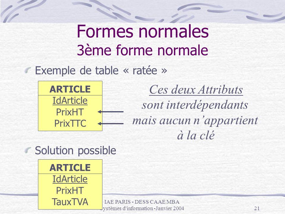 IAE PARIS - DESS CAAE MBA Systèmes d'information -Janvier 200421 Formes normales 3ème forme normale Exemple de table « ratée » Solution possible ARTIC