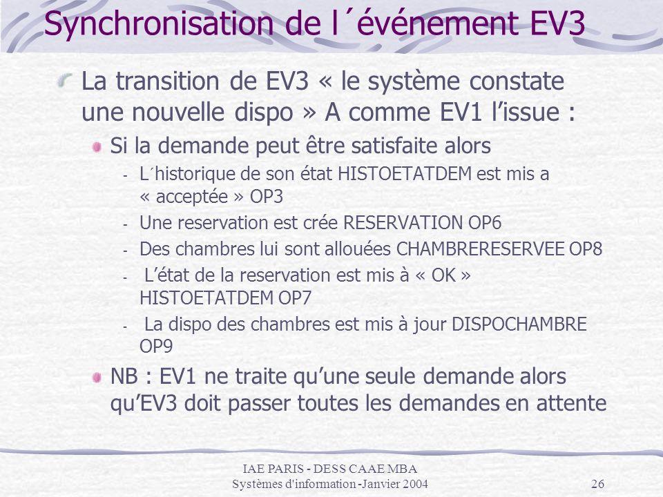 IAE PARIS - DESS CAAE MBA Systèmes d'information -Janvier 200426 Synchronisation de l´événement EV3 La transition de EV3 « le système constate une nou