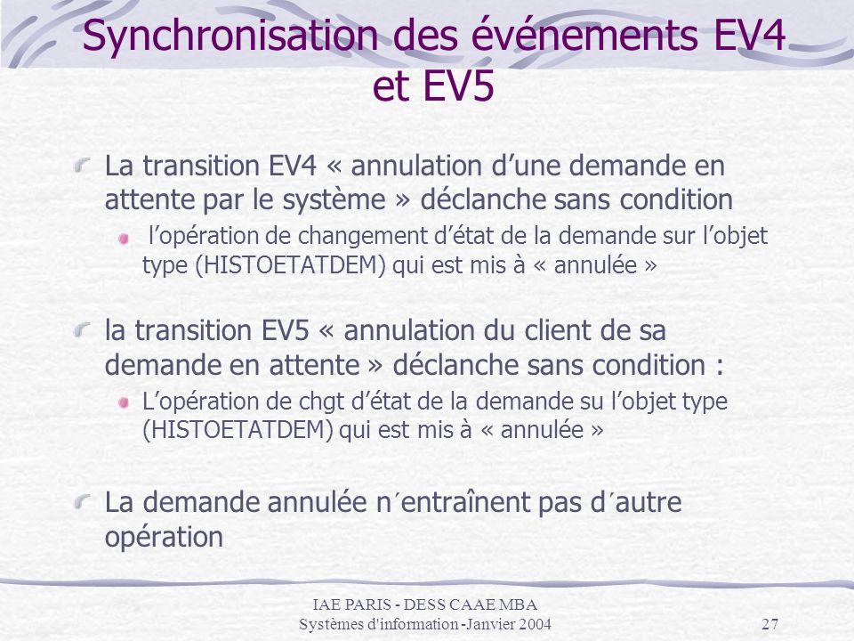 IAE PARIS - DESS CAAE MBA Systèmes d'information -Janvier 200427 Synchronisation des événements EV4 et EV5 La transition EV4 « annulation dune demande