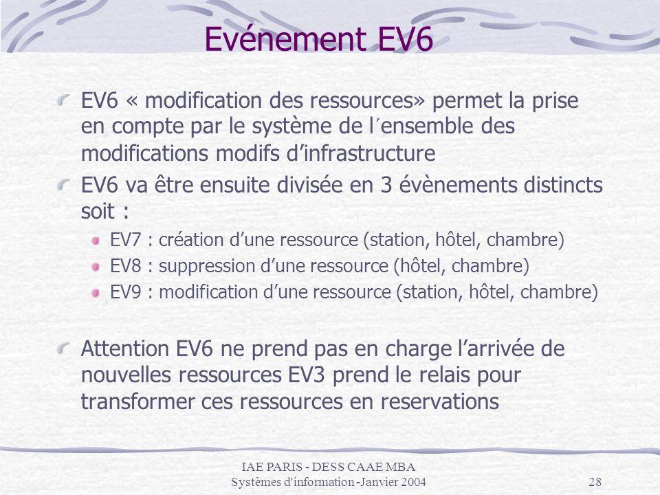 IAE PARIS - DESS CAAE MBA Systèmes d'information -Janvier 200428 Evénement EV6 EV6 « modification des ressources» permet la prise en compte par le sys