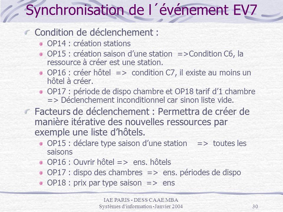 IAE PARIS - DESS CAAE MBA Systèmes d'information -Janvier 200430 Synchronisation de l´événement EV7 Condition de déclenchement : OP14 : création stati