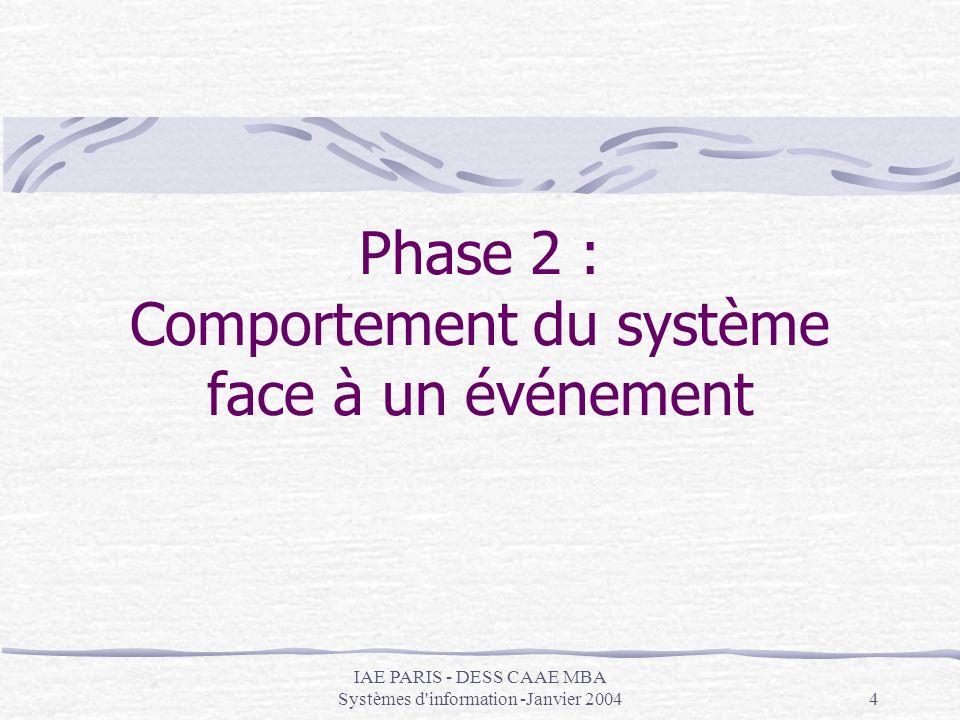 IAE PARIS - DESS CAAE MBA Systèmes d information -Janvier 200435 Note : Commentaire explicatif d´un element UML Contrainte : Note ayant une valeur sémantique particulière pour un élément de la modélisation S´écrit entre accolade { } { ceci est une contrainte } À l´intérieur d´une note Language OCL Object Contraint Language disponible en UML Spécifique à l´expression de contraintes Principaux éléments généraux (2) Commentaire