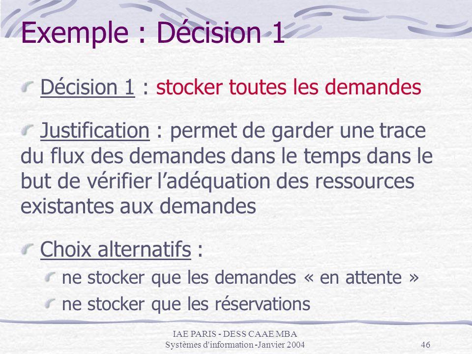 IAE PARIS - DESS CAAE MBA Systèmes d'information -Janvier 200446 Exemple : Décision 1 Décision 1 : stocker toutes les demandes Justification : permet