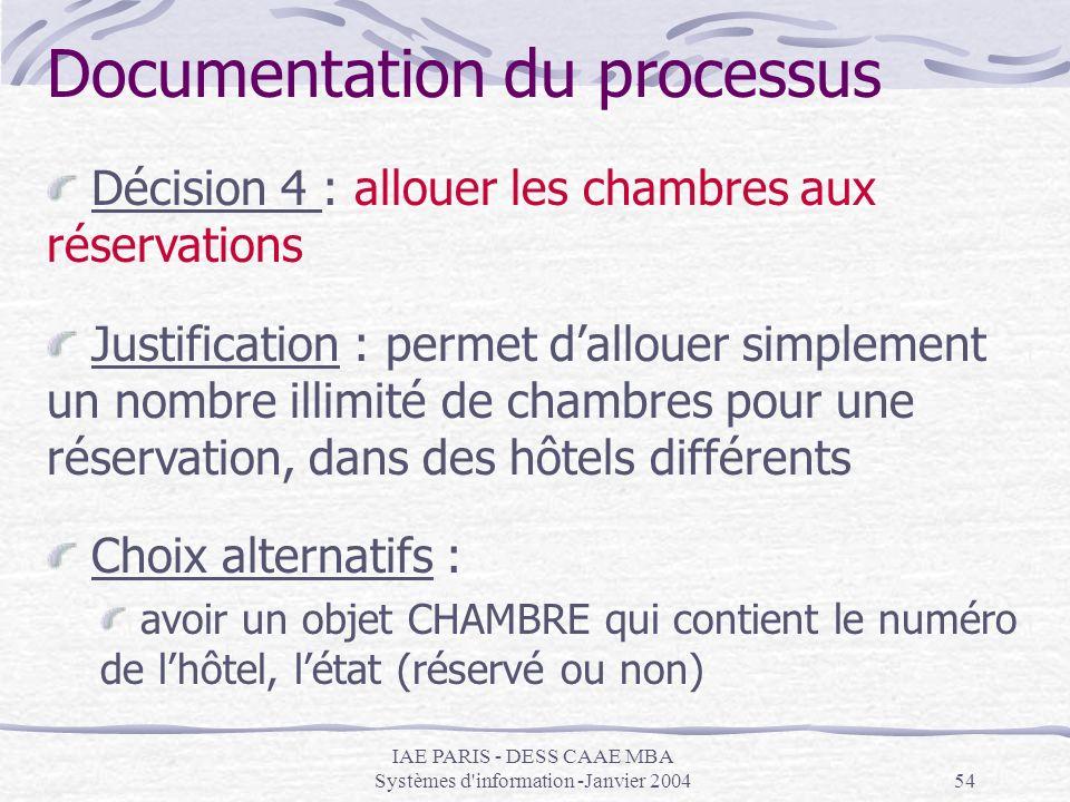 IAE PARIS - DESS CAAE MBA Systèmes d'information -Janvier 200454 Documentation du processus Décision 4 : allouer les chambres aux réservations Justifi