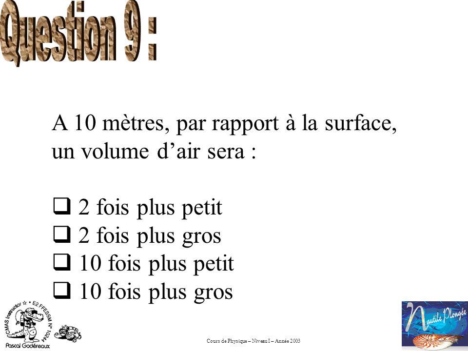 Cours de Physique – Niveau I – Année 2003 Un volume de 12 litres dair en surface, à 20 mètres fera : 36 litres 4 litres 6 litres 0,6 litres Je ne sais pas