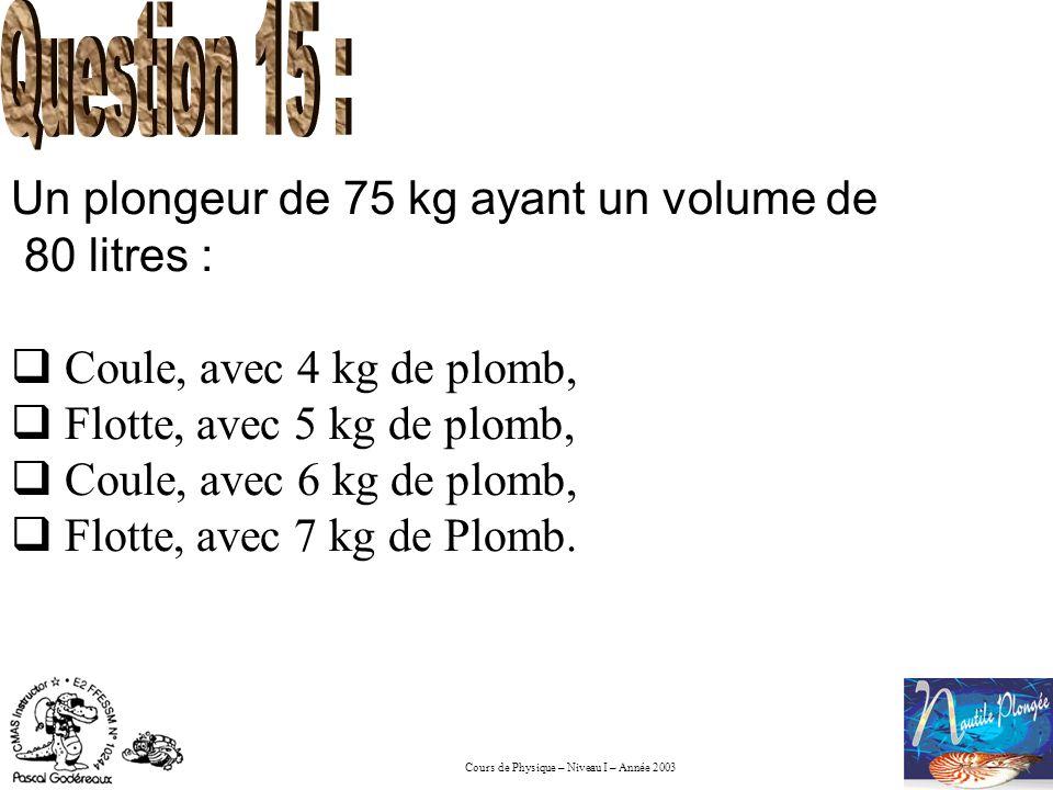 Cours de Physique – Niveau I – Année 2003 Un plongeur de 75 kg ayant un volume de 80 litres : Coule, avec 4 kg de plomb, Flotte, avec 5 kg de plomb, C