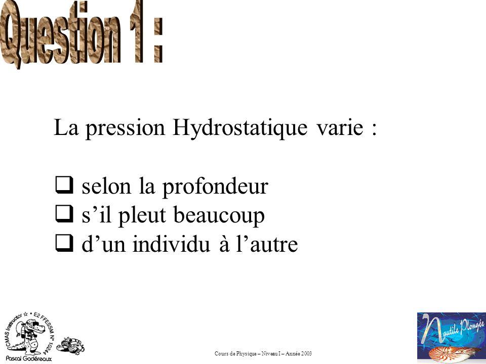 Cours de Physique – Niveau I – Année 2003 La pression atmosphérique est de: 2 bars à 10 mètres 1 bar à la surface ça dépend de notre profondeur de plongée