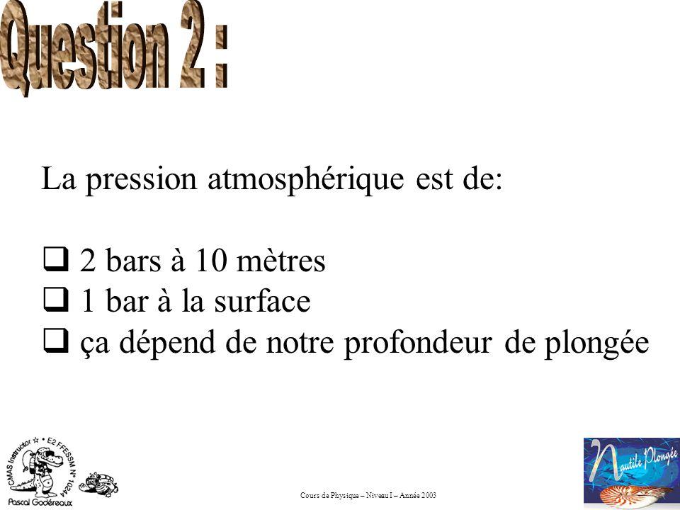 Cours de Physique – Niveau I – Année 2003 La pression absolue est : la pression de leau que notre organisme va subir durant limmersion de 3 bars au maximum la somme de la pression atmosphérique et de la pression hydrostatique