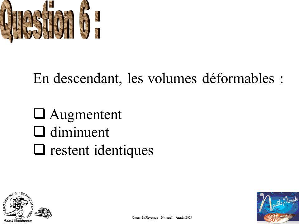 Cours de Physique – Niveau I – Année 2003 En descendant, les volumes déformables : Augmentent diminuent restent identiques