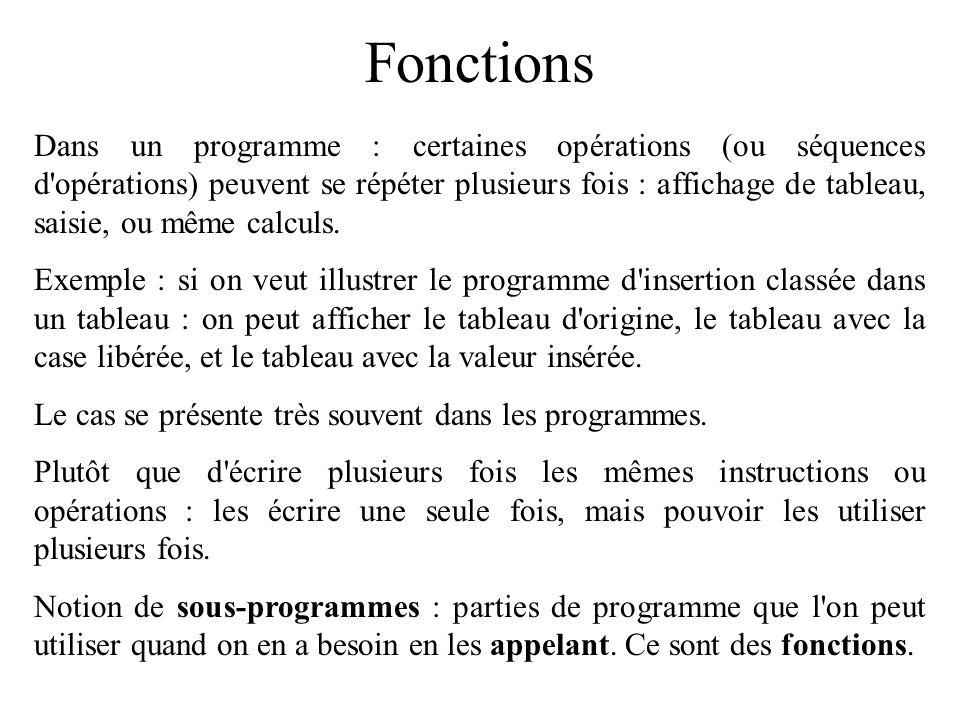 Fonctions Dans un programme : certaines opérations (ou séquences d'opérations) peuvent se répéter plusieurs fois : affichage de tableau, saisie, ou mê