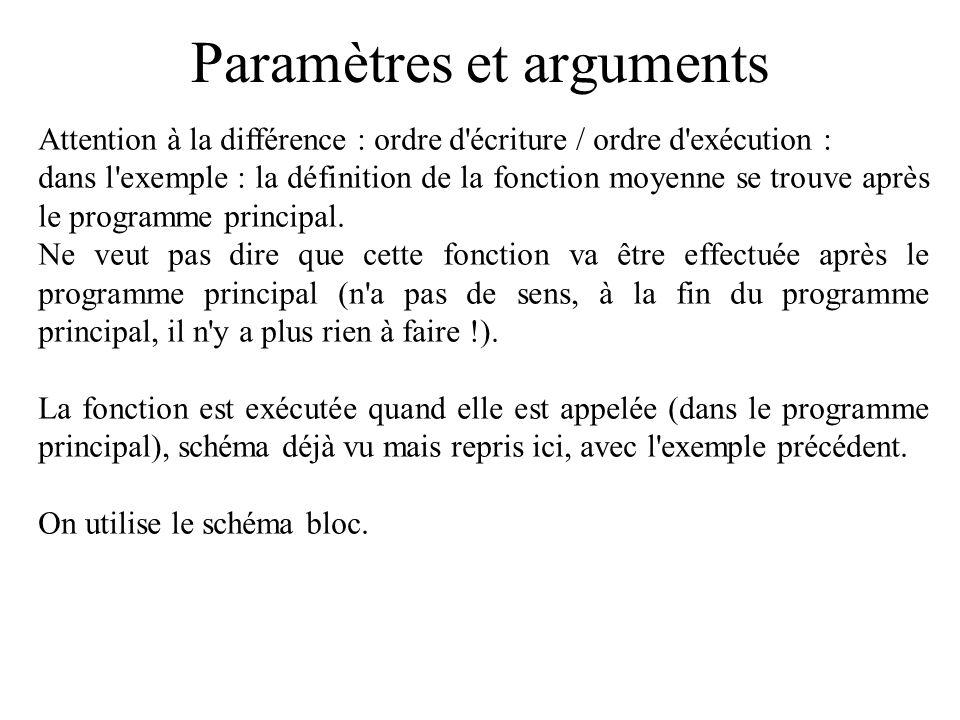 Paramètres et arguments Attention à la différence : ordre d'écriture / ordre d'exécution : dans l'exemple : la définition de la fonction moyenne se tr