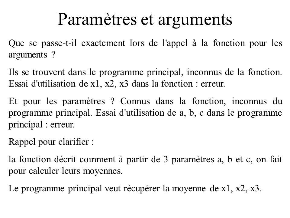 Paramètres et arguments Que se passe-t-il exactement lors de l'appel à la fonction pour les arguments ? Ils se trouvent dans le programme principal, i