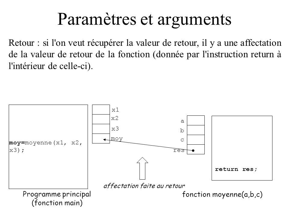 Paramètres et arguments Retour : si l'on veut récupérer la valeur de retour, il y a une affectation de la valeur de retour de la fonction (donnée par