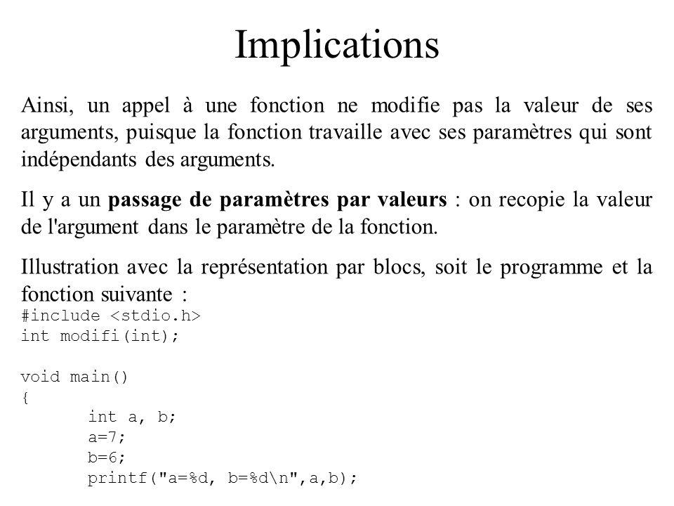 Implications Ainsi, un appel à une fonction ne modifie pas la valeur de ses arguments, puisque la fonction travaille avec ses paramètres qui sont indé