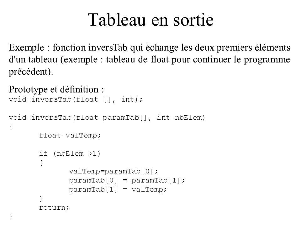 Tableau en sortie Exemple : fonction inversTab qui échange les deux premiers éléments d'un tableau (exemple : tableau de float pour continuer le progr