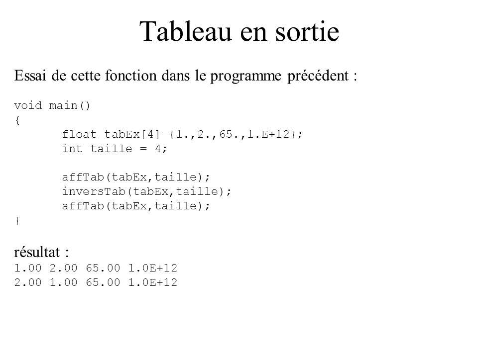 Tableau en sortie Essai de cette fonction dans le programme précédent : void main() { float tabEx[4]={1.,2.,65.,1.E+12}; int taille = 4; affTab(tabEx,