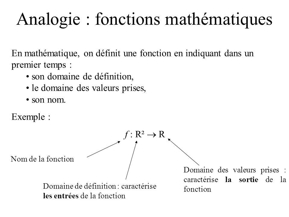 Analogie : fonctions mathématiques En mathématique, on définit une fonction en indiquant dans un premier temps : son domaine de définition, le domaine