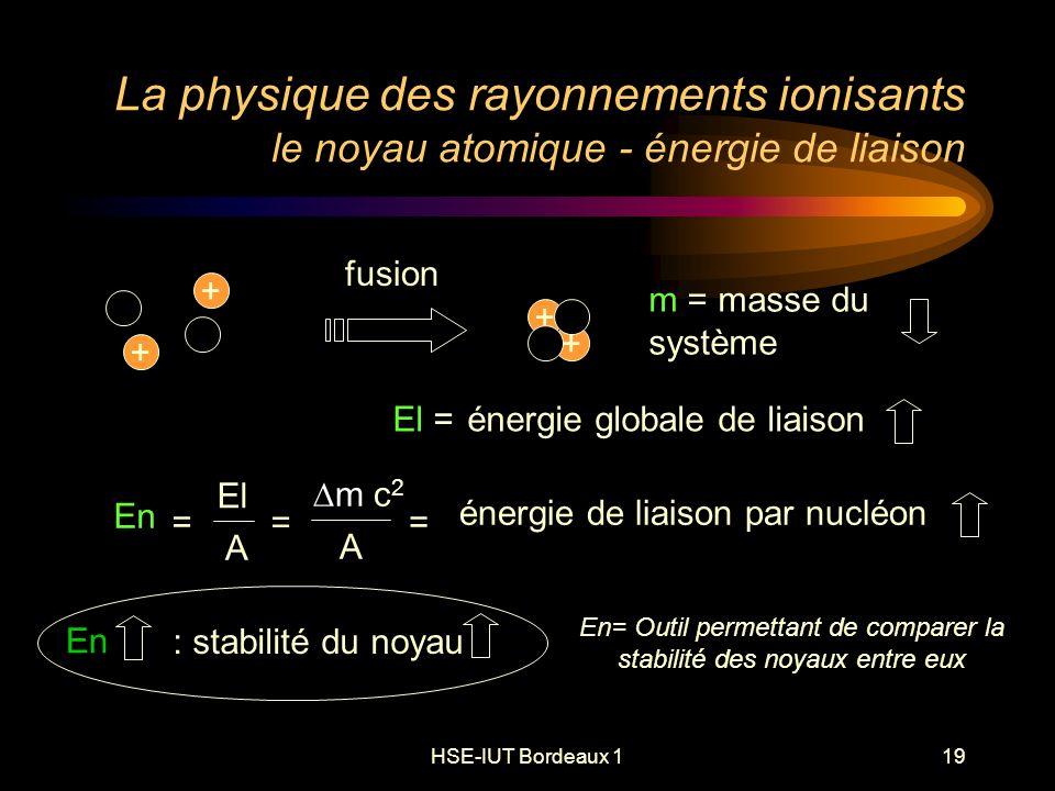 HSE-IUT Bordeaux 119 La physique des rayonnements ionisants le noyau atomique - énergie de liaison + + + + fusion m = masse du système En El = énergie globale de liaison : stabilité du noyau énergie de liaison par nucléon m c 2 A = En = A El = En= Outil permettant de comparer la stabilité des noyaux entre eux