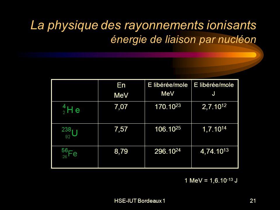 HSE-IUT Bordeaux 121 La physique des rayonnements ionisants énergie de liaison par nucléon E libérée/mole J 4,74.10 13 296.10 24 8,79 1,7.10 14 106.10 25 7,57 170.10 23 2,7.10 12 7,07 E libérée/mole MeV En MeV 1 MeV = 1,6.10 -13 J