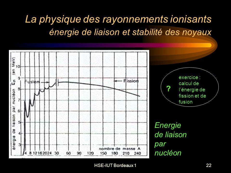 HSE-IUT Bordeaux 122 La physique des rayonnements ionisants énergie de liaison et stabilité des noyaux Energie de liaison par nucléon exercice : calcul de lénergie de fission et de fusion ?