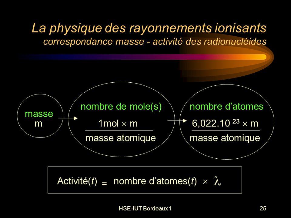 HSE-IUT Bordeaux 125 La physique des rayonnements ionisants correspondance masse - activité des radionucléides masse m nombre de mole(s) 1mol m masse atomique nombre datomes 6,022.10 23 m masse atomique nombre datomes(t)Activité(t) =
