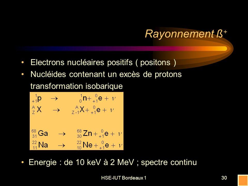 HSE-IUT Bordeaux 130 Rayonnement ß + Electrons nucléaires positifs ( positons ) Nucléides contenant un excès de protons transformation isobarique Energie : de 10 keV à 2 MeV ; spectre continu