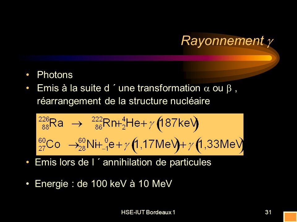 HSE-IUT Bordeaux 131 Rayonnement Photons Emis à la suite d ´ une transformation ou, réarrangement de la structure nucléaire Emis lors de l ´ annihilation de particules Energie : de 100 keV à 10 MeV