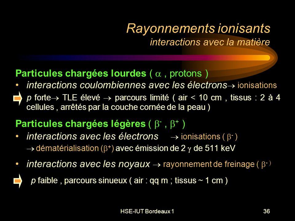 HSE-IUT Bordeaux 136 Rayonnements ionisants interactions avec la matière Particules chargées lourdes (, protons ) interactions coulombiennes avec les électrons ionisations p forte TLE élevé parcours limité ( air < 10 cm, tissus : 2 à 4 cellules, arrêtés par la couche cornée de la peau ) Particules chargées légères ( -, + ) interactions avec les électrons ionisations ( - ) dématérialisation ( + ) avec émission de 2 de 511 keV interactions avec les noyaux rayonnement de freinage ( - ) p faible, parcours sinueux ( air : qq m ; tissus ~ 1 cm )