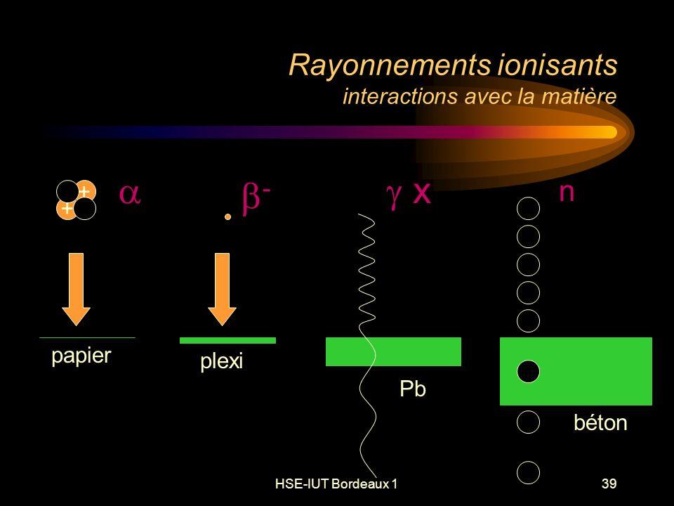 HSE-IUT Bordeaux 139 Rayonnements ionisants interactions avec la matière + + - n x papier plexi Pb béton