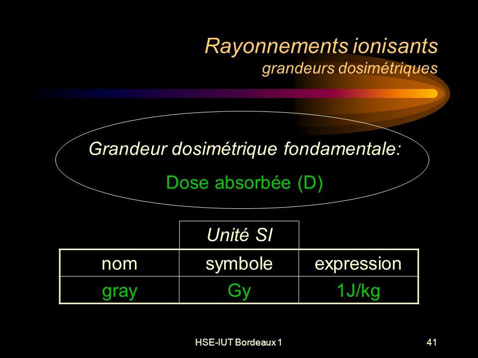 HSE-IUT Bordeaux 141 Rayonnements ionisants grandeurs dosimétriques Grandeur dosimétrique fondamentale: Dose absorbée (D) nomsymboleexpression grayGy1J/kg Unité SI