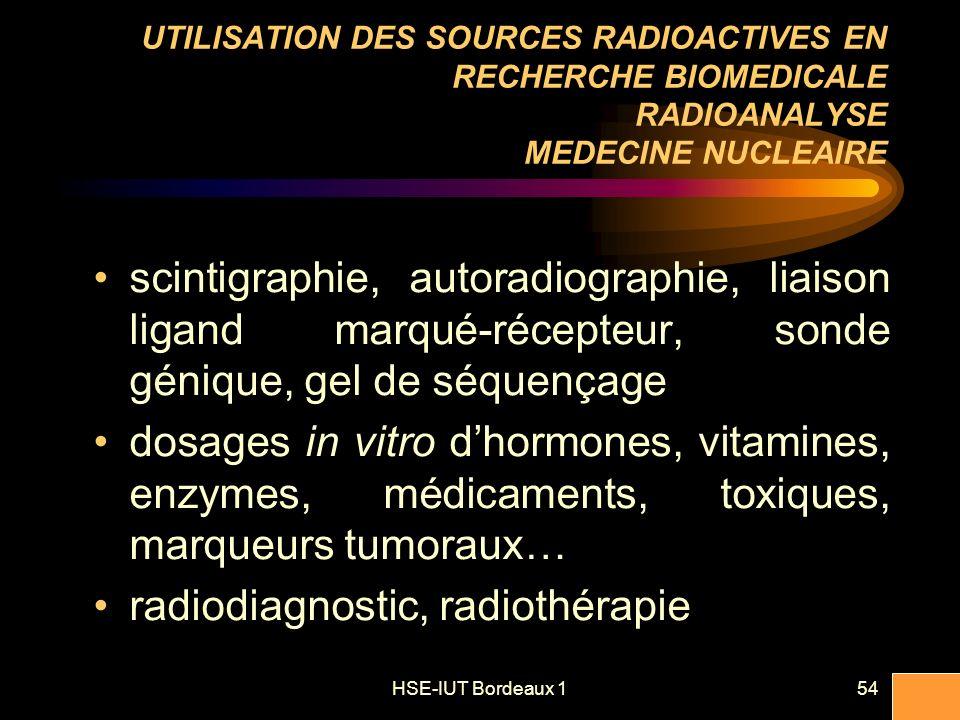 HSE-IUT Bordeaux 154 UTILISATION DES SOURCES RADIOACTIVES EN RECHERCHE BIOMEDICALE RADIOANALYSE MEDECINE NUCLEAIRE scintigraphie, autoradiographie, liaison ligand marqué-récepteur, sonde génique, gel de séquençage dosages in vitro dhormones, vitamines, enzymes, médicaments, toxiques, marqueurs tumoraux… radiodiagnostic, radiothérapie