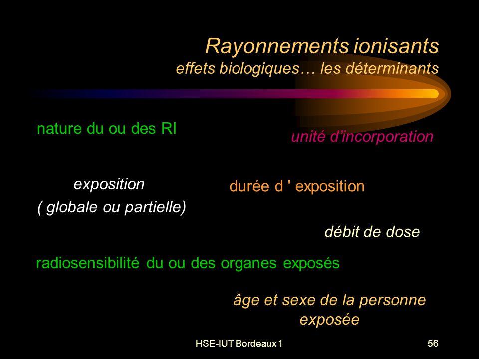 HSE-IUT Bordeaux 156 Rayonnements ionisants effets biologiques… les déterminants nature du ou des RI radiosensibilité du ou des organes exposés dose débit de dose unité dincorporation durée d exposition exposition ( globale ou partielle) âge et sexe de la personne exposée