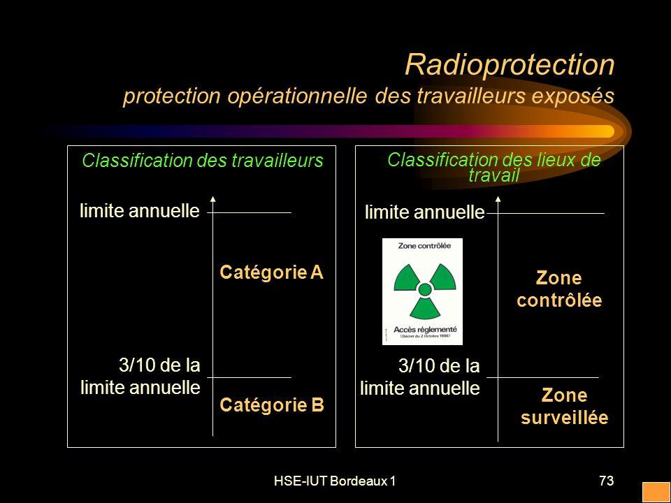 HSE-IUT Bordeaux 173 Radioprotection protection opérationnelle des travailleurs exposés Classification des travailleurs Classification des lieux de travail limite annuelle 3/10 de la limite annuelle Catégorie A Catégorie B limite annuelle 3/10 de la limite annuelle Zone contrôlée Zone surveillée