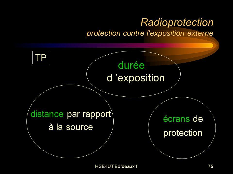 HSE-IUT Bordeaux 175 Radioprotection protection contre l exposition externe distance par rapport à la source écrans de protection durée d exposition TP