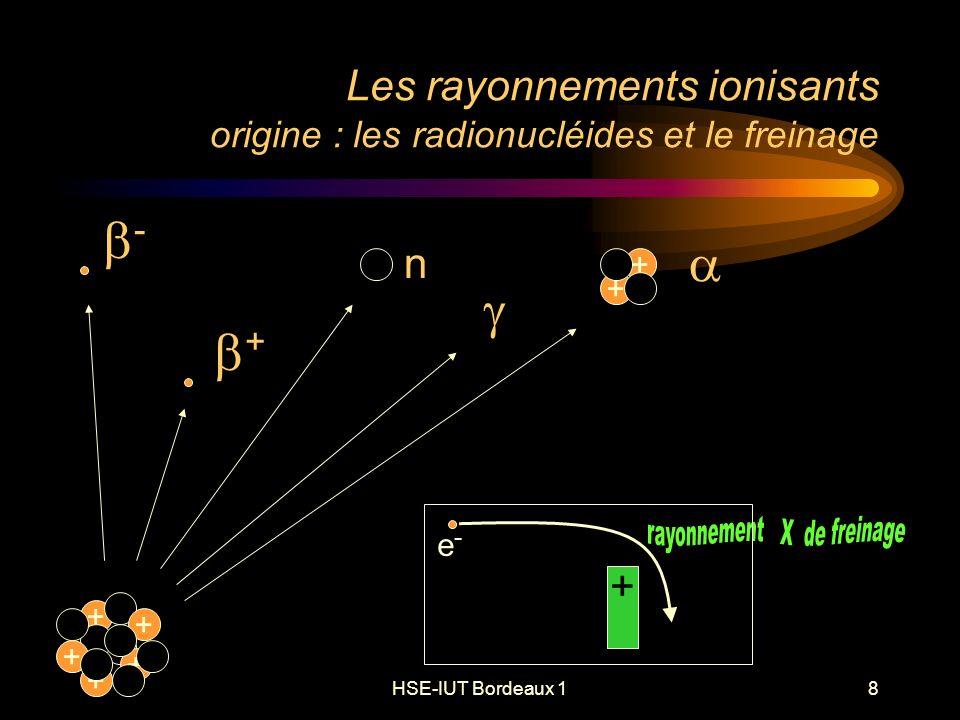 HSE-IUT Bordeaux 149 Rayonnements ionisants l exposition humaine d origine naturelle Exposition externe : rayonnements cosmiques (galaxies, soleil) rayonnements telluriques émis par les radionucléides primordiaux : 40 K (T=1,3.10 9 a.), 87 Rb (T=43.10 9 a.), familles de l 238 U (T=4,47.10 9 a.), du 232 Th (T=14,1.10 9 a.), de l 235 U (T=7,04.10 8 a.) 238 U Exposition interne : par inhalation : radon ( 222 Rn; 220 Rn; 219 Rn) et ses descendants (Po; Pb; Bi; Tl) par ingestion de tous les aliments ( 40 K, et radionucléides des familles de l 238 U, et du 232 Th)